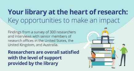 Supporting Academic Research - the Library Opportunity